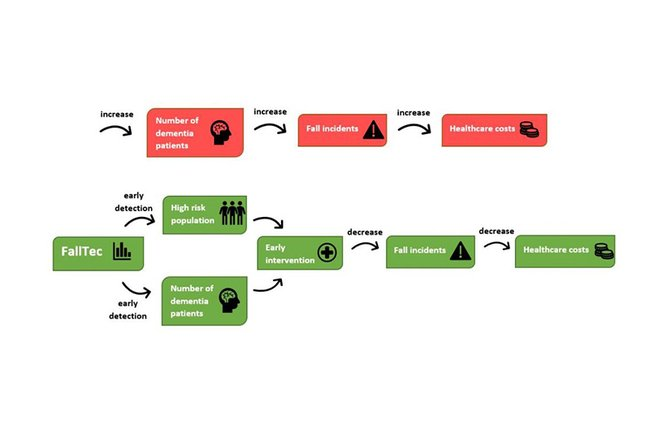Diagramm 2.jpg