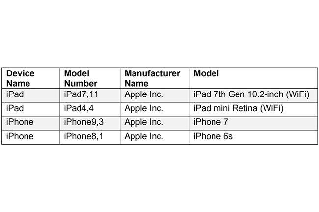 Freiverfügbare Informationen von Apple-Geräte.jpg