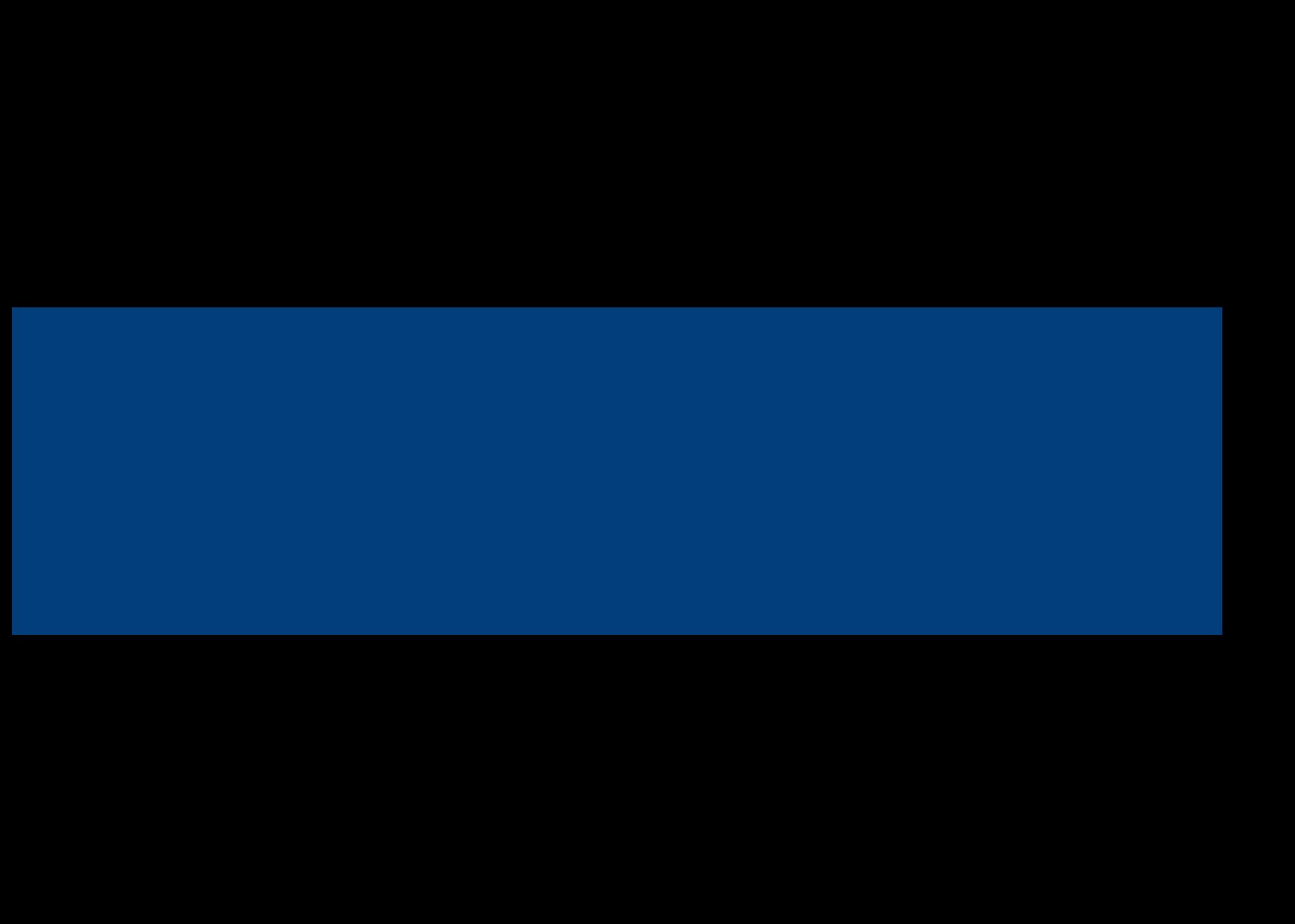 NÖVOG Logo