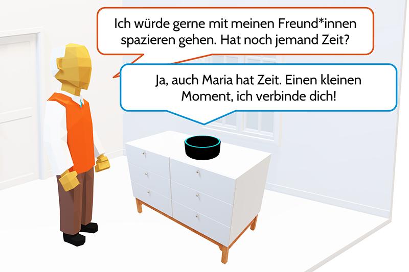 Beispiel für den Einsatz von Alexa. Credit: Andreas Jakl/FH St. Pölten
