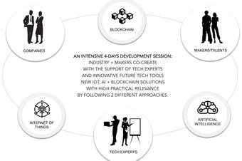 FutureTech_Bootcamp_Setup.png