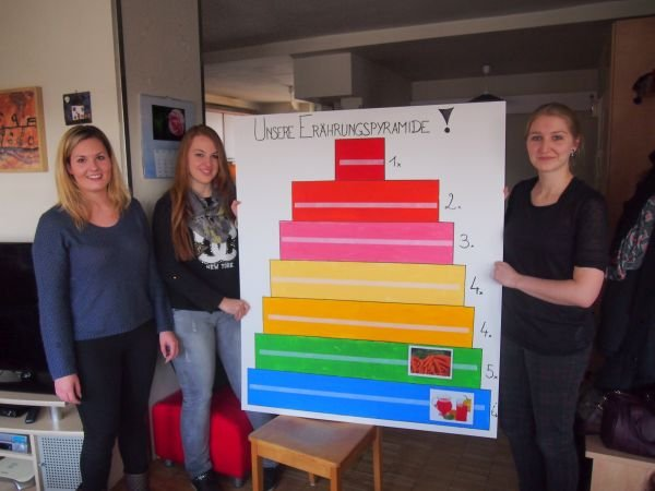 Projektgruppe v.l.n.r.: Marie-Theres Weichslbaum, Theresa Reischl, Andrea Leonhartsberger